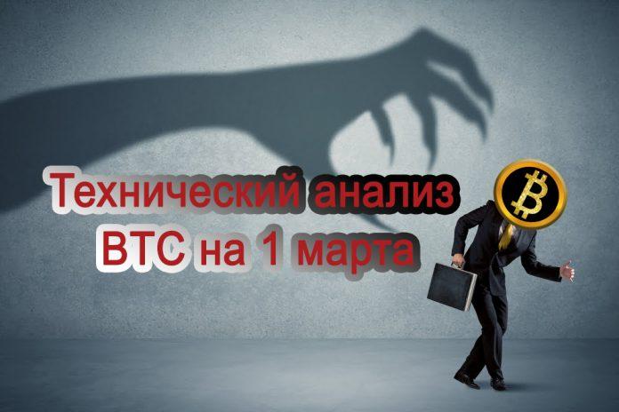 Технический анализ биткоина весна 2021