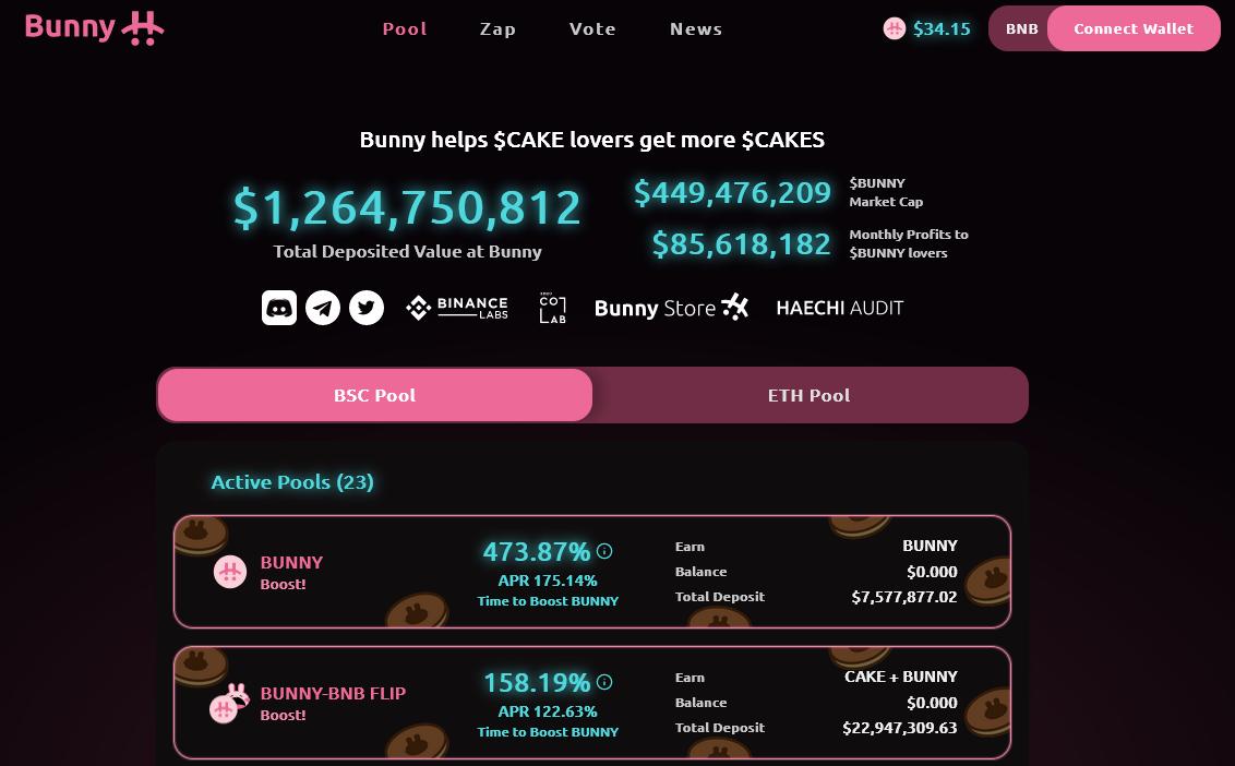PancakeBunny теряет $200 млн