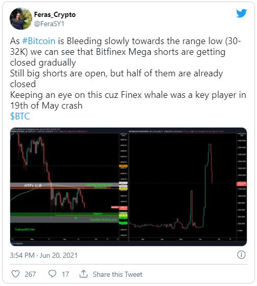 Короткие позиции Bitfinex предсказали крах BTC