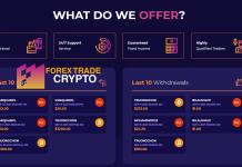 Forextrade Crypto